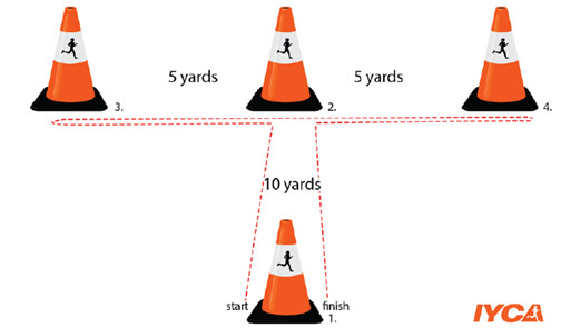 T-Agility Drill Illustration